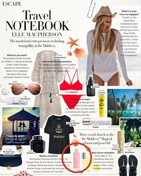 Elle Macpherson's Beauty Essentials: Dr Sebagh Rose de Vie Serum